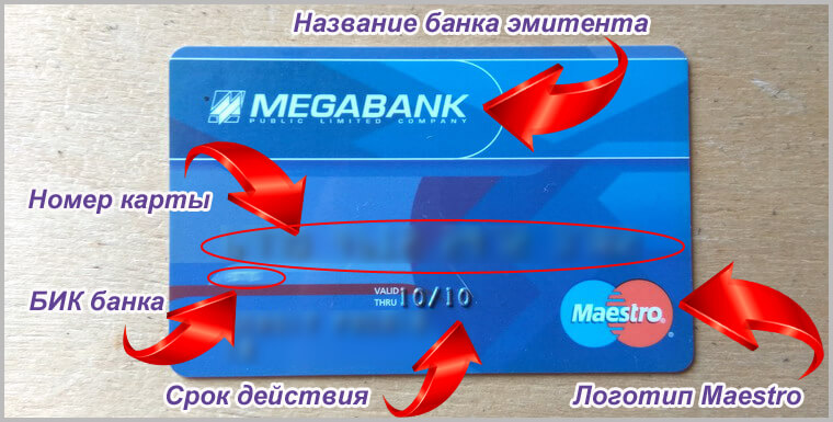 Полезно знать: Что зашифровано в номере банковской карты